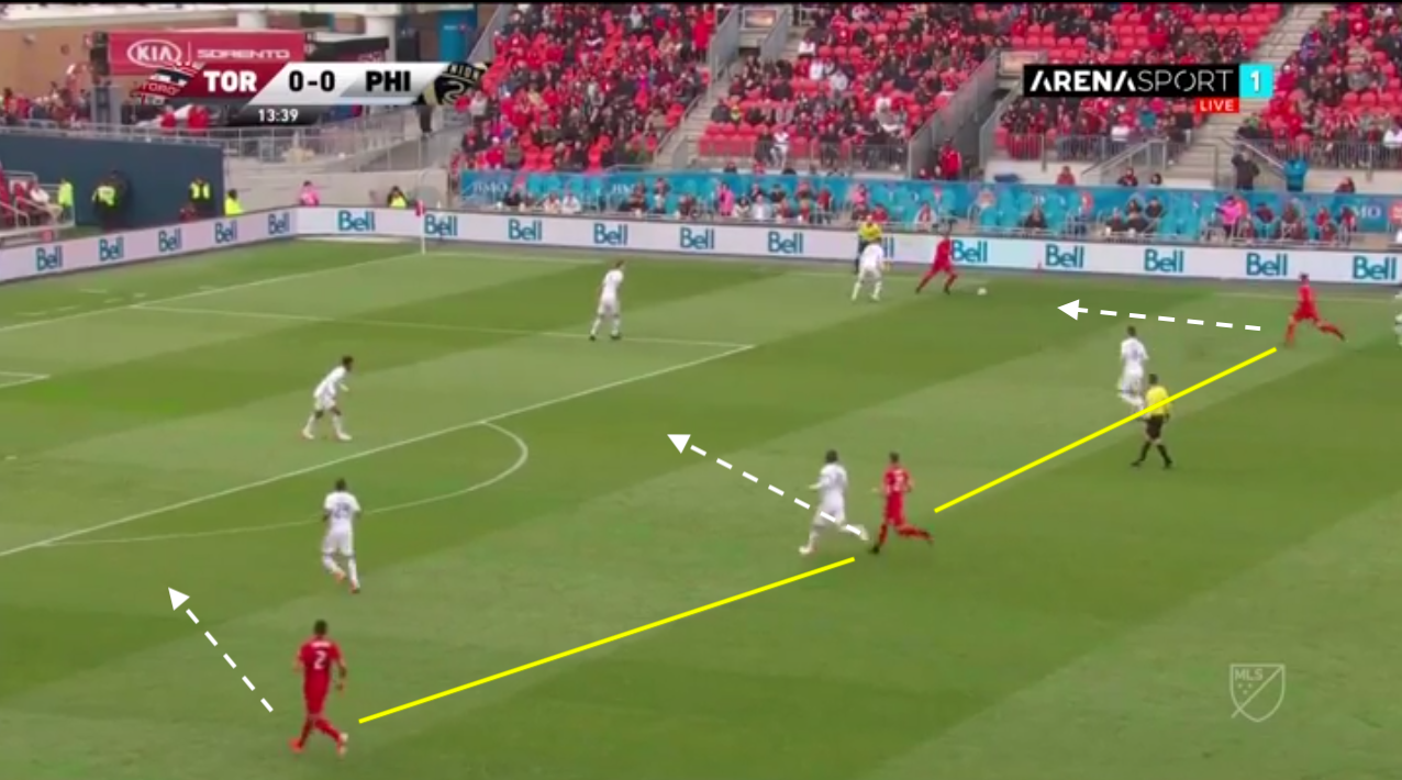 MLS-2018-2019-toronto-fc-vs-philadelphia-union-tactical-analysis-statistics