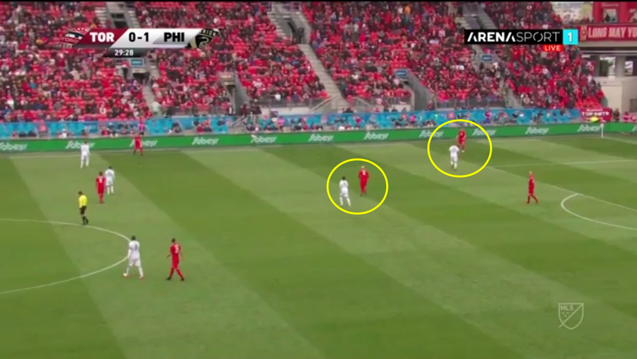 MLS 2018/19: Toronto FC vs Philadelphia Union Tactical Analysis Statistics