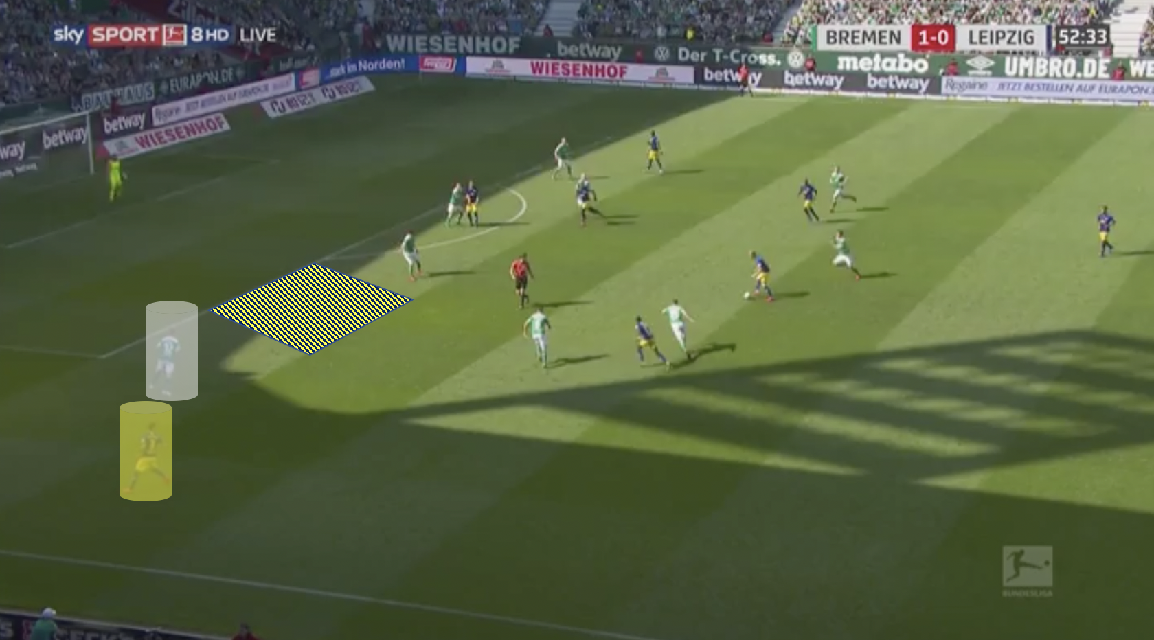 German Bundesliga 2018/19 Tactical Analysis : Werder Bremen vs RB Leipzig