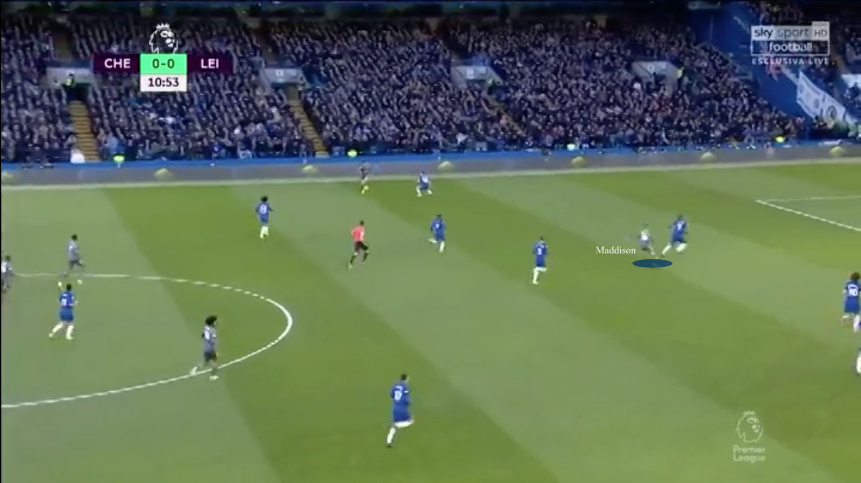 Premier League 2018/19 Tactical Analysis Statistics: James Maddison Leicester City