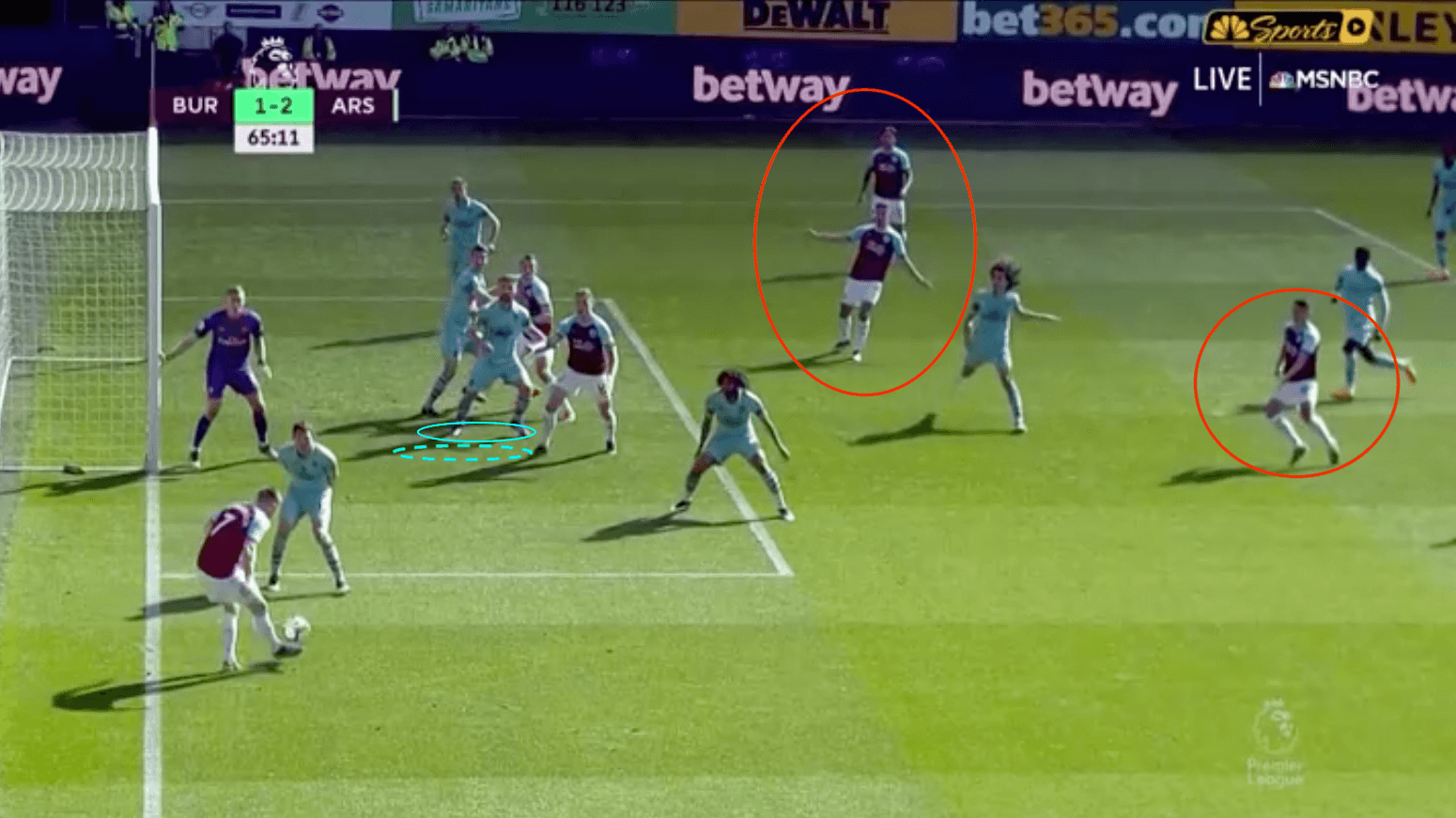 Burnley vs Arsenal Premier League Tactical Analysis Statistics