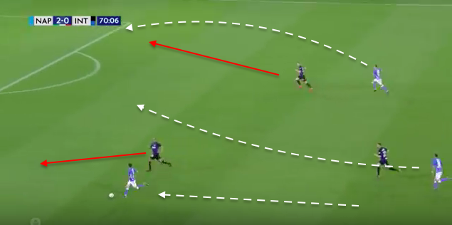 Serie A 2018/19 Tactical Analysis: Napoli vs Inter