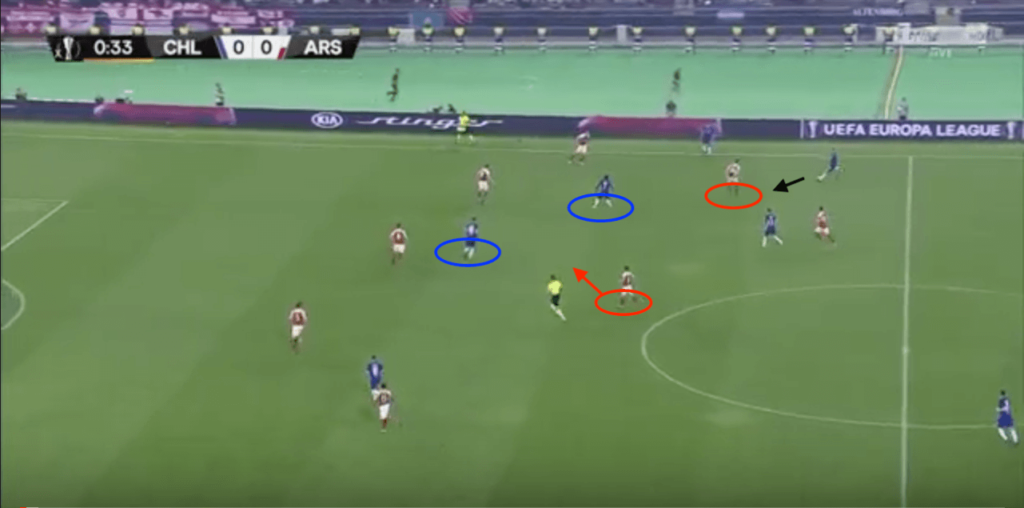 Europa League 2018/19 Tactical Analysis: Chelsea vs Arsenal