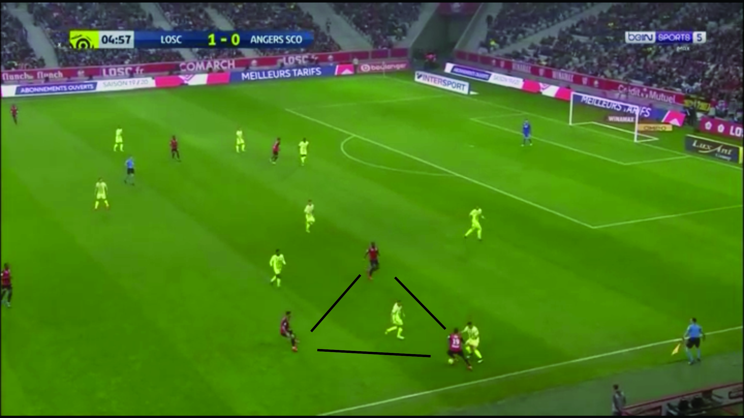 Ligue 1 2018/19 Tactical Analysis: Christophe Galtier at LilleLigue 1 2018/19 Tactical Analysis: Christophe Galtier at Lille