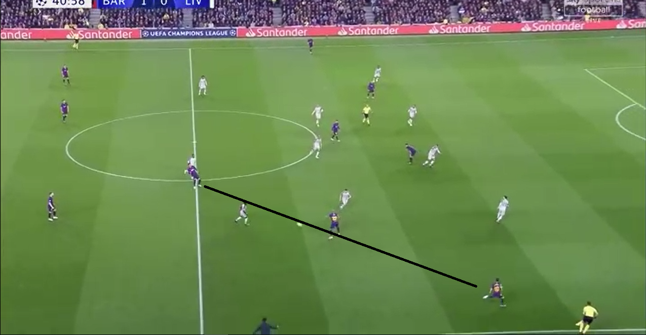 La Liga 2018/19 Tactical Analysis: Gerard Piqué at Barcelona