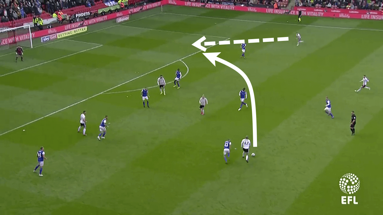 Championship 2018/19 Tactical Analysis Preview Statistics: Stoke City vs Sheffield United
