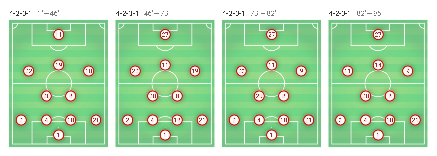 Bundesliga Play-Off 2018/19 Tactical Analysis: Stuttgart vs Union Berlin