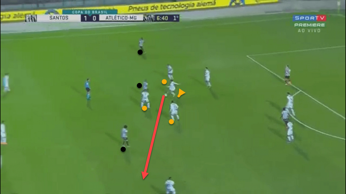 Copa do Brasil 2019 Tactical Analysis: Santos vs Atletico Mineiro