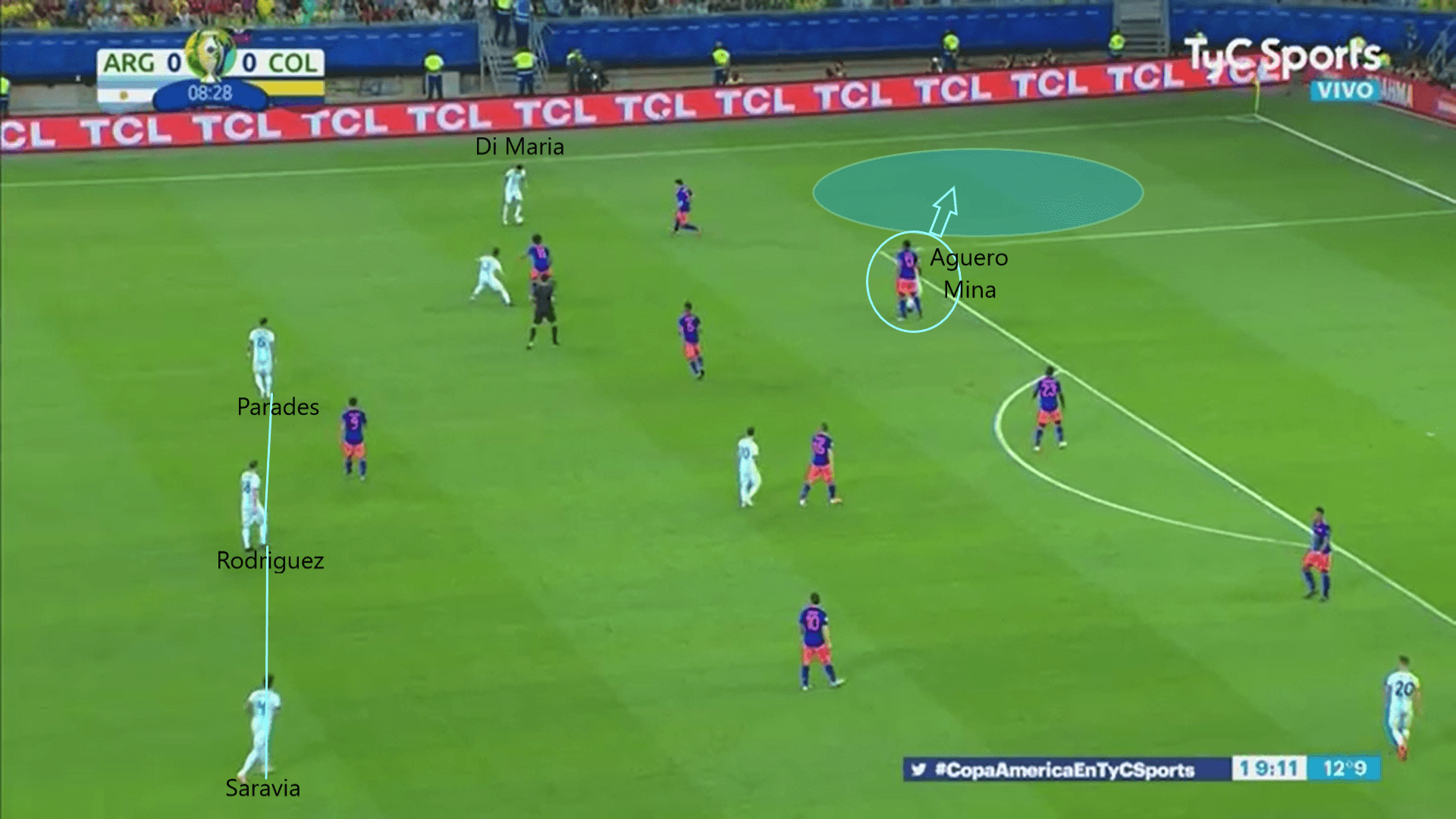 Copa América 2019 Tactical Analysis: Argentina vs Colombia