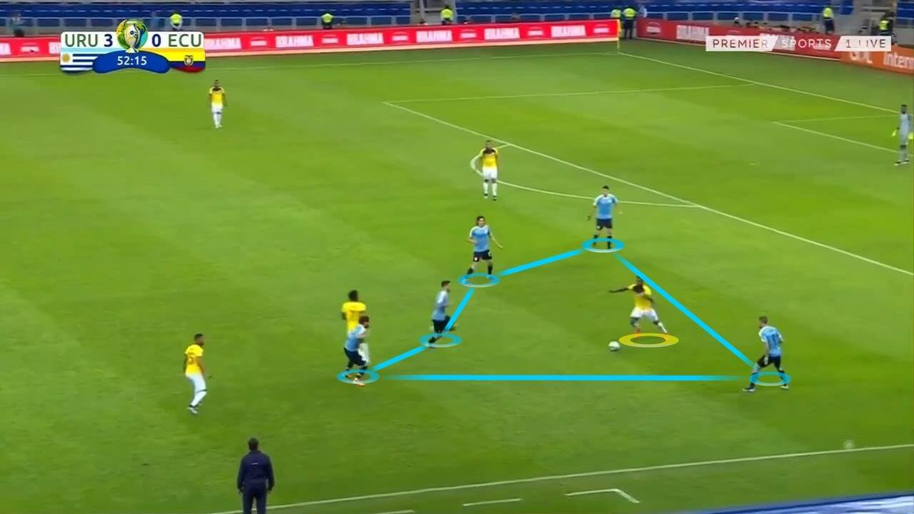Copa América 2019 Tactical Analysis: Uruguay vs Ecuador