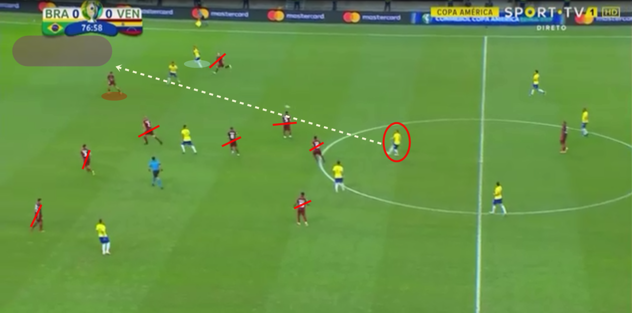 opa América 2018/19 Tactical Analysis: Brazil vs Venezuela