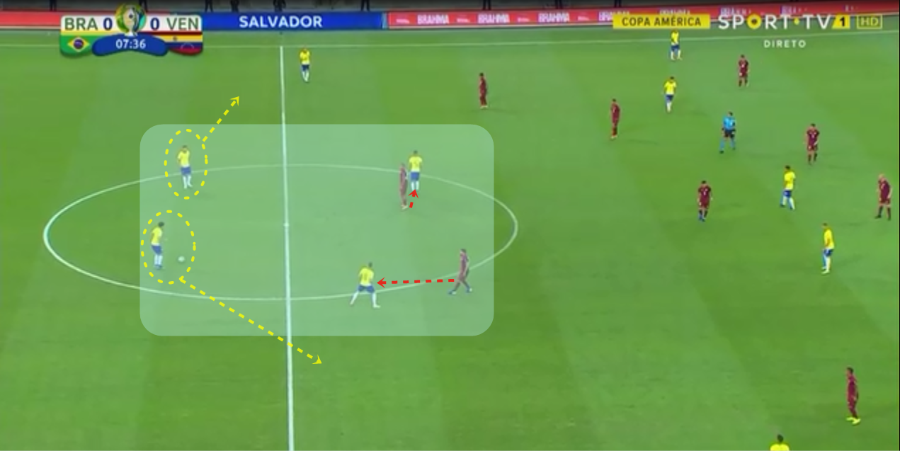 Copa América 2018/19 Tactical Analysis: Brazil vs Venezuela