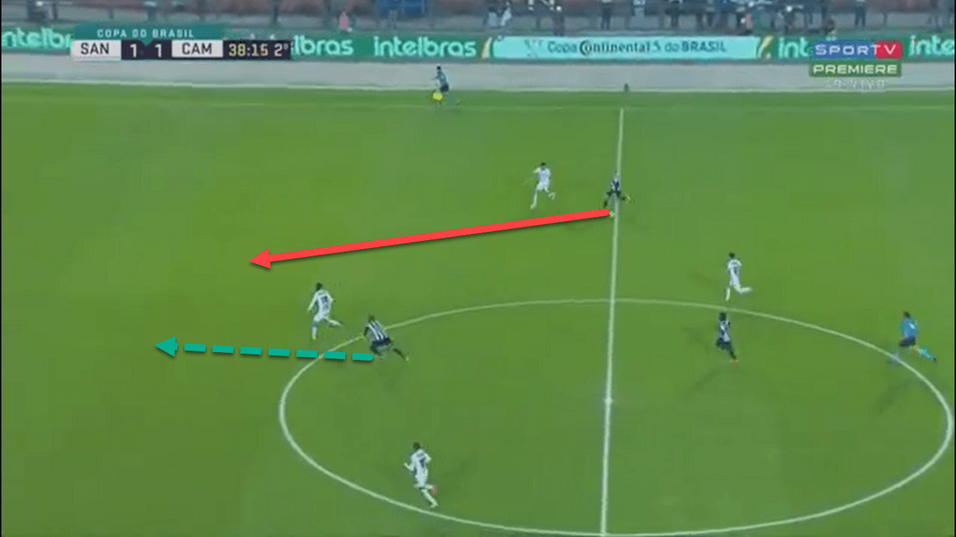 Mineiro again troubling the defence of Santos with pace and balls behind the defence.