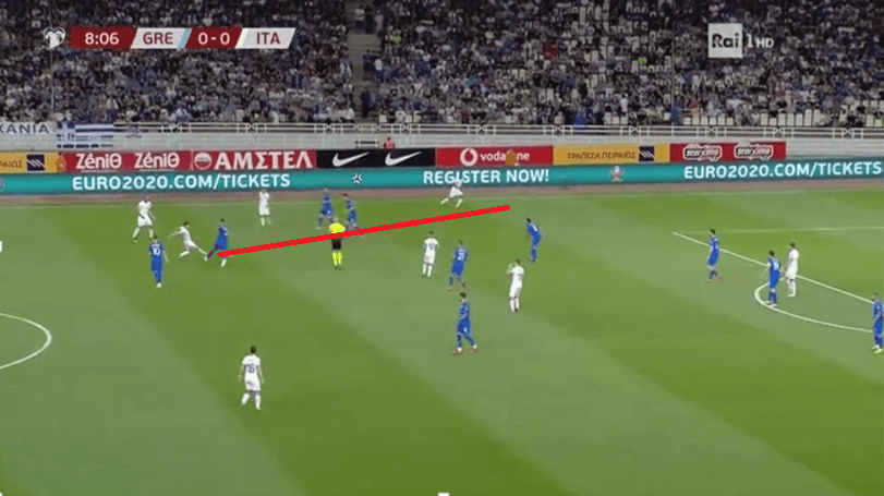 EURO 2020 Qualifiers Tactical Analysis: Greece vs Italy