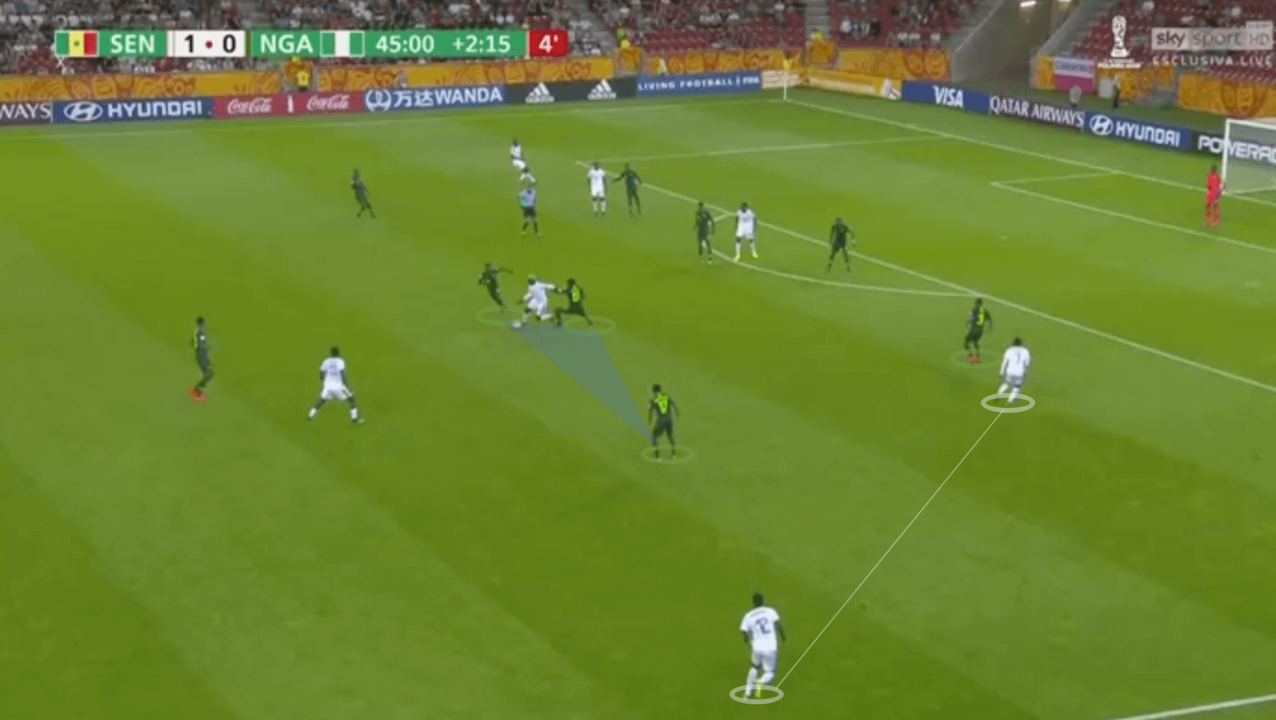 FIFA U20s World Cup 2019 Tactical Analysis: Dion Lopy at Senegal