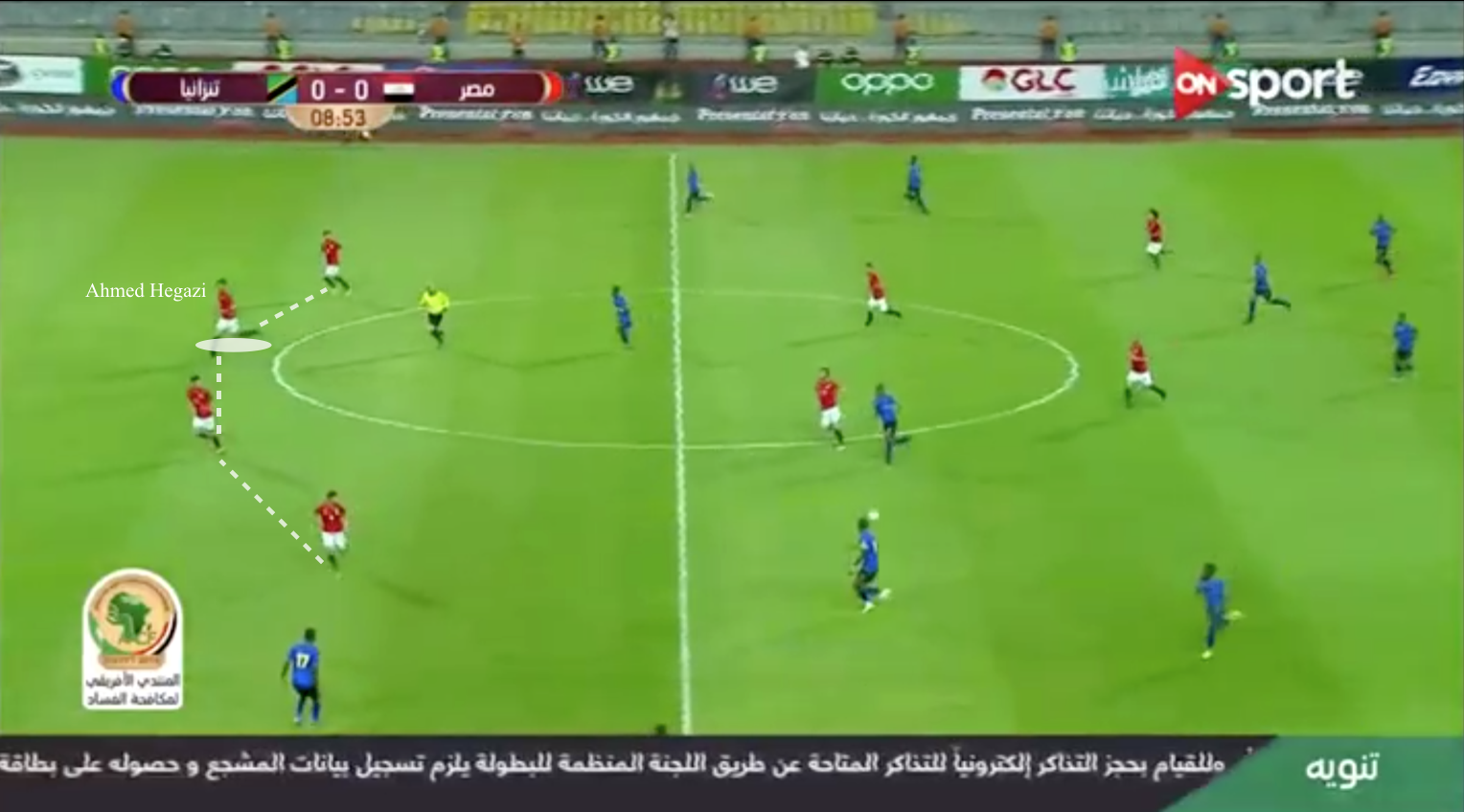 African Cup of Nations 2019 Tactical Analysis Preview: Egypt