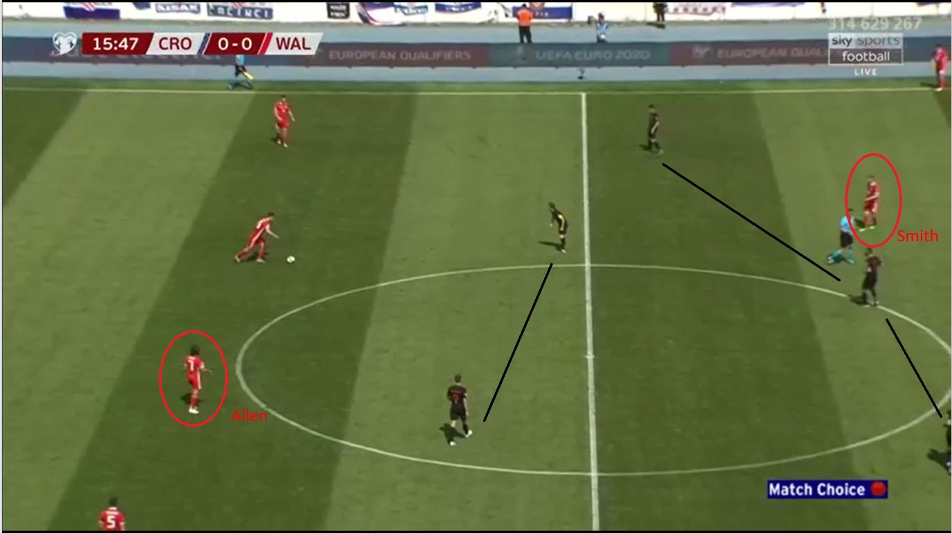 UEFA Euro Qualifiers 2019 Tactical Analysis: Croatia vs Wales Statistics