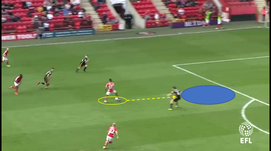 EFL League One: 2018/19 Tactical Analysis: Charlton Joe Aribo Statistics