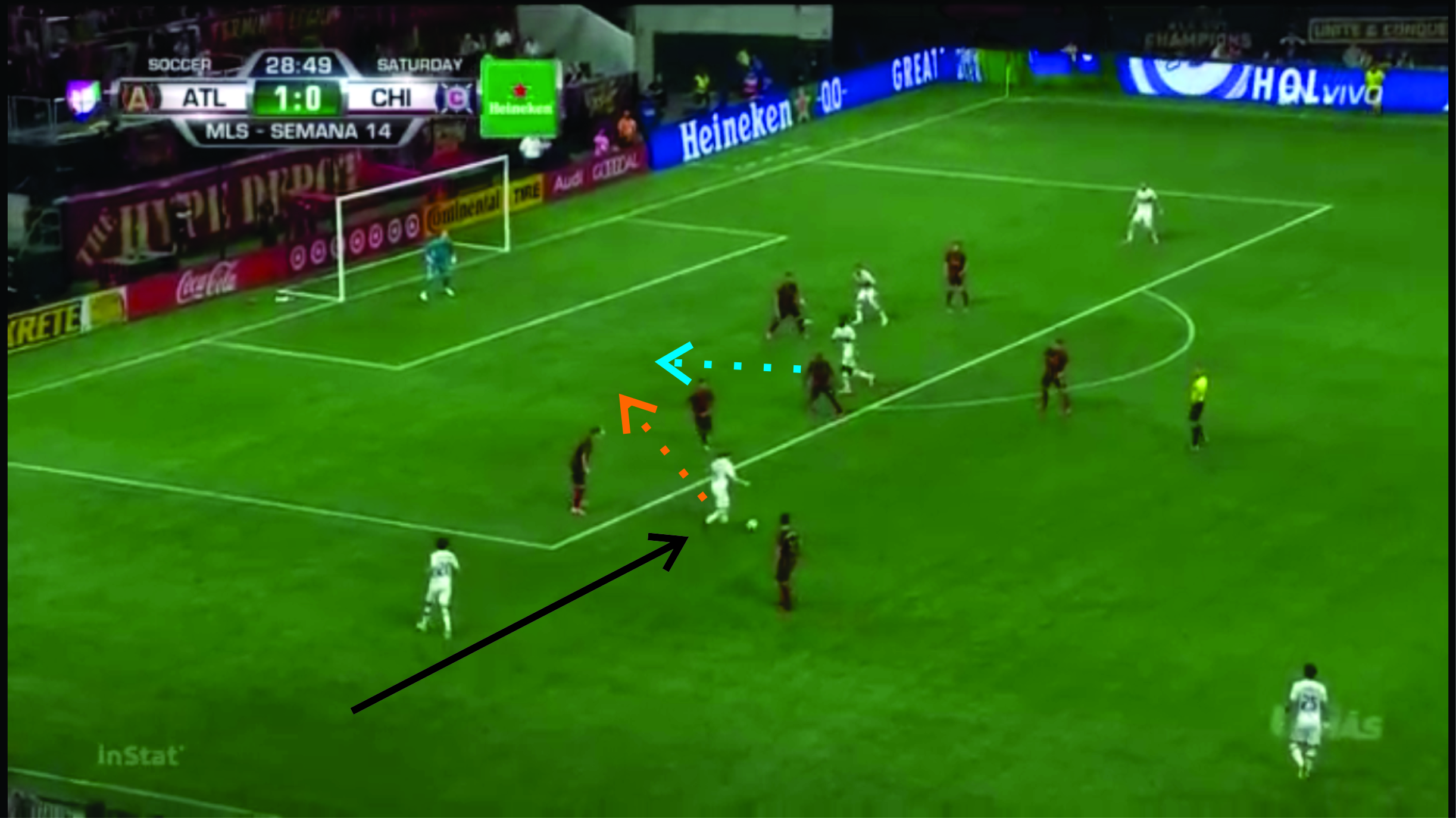 Tactical Analysis Atlanta United Chicago Fire MLS Analysis