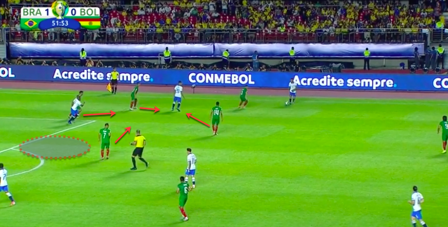 Copa American 2019 Tactical Analysis: Brazil vs Bolivia