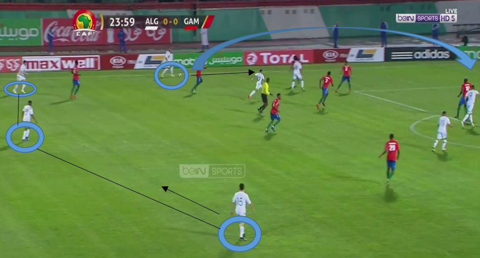 Africa Cup of Nations 2019 Tactical Analysis: Algeria