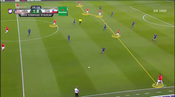 tactical preview chile analysis copa america