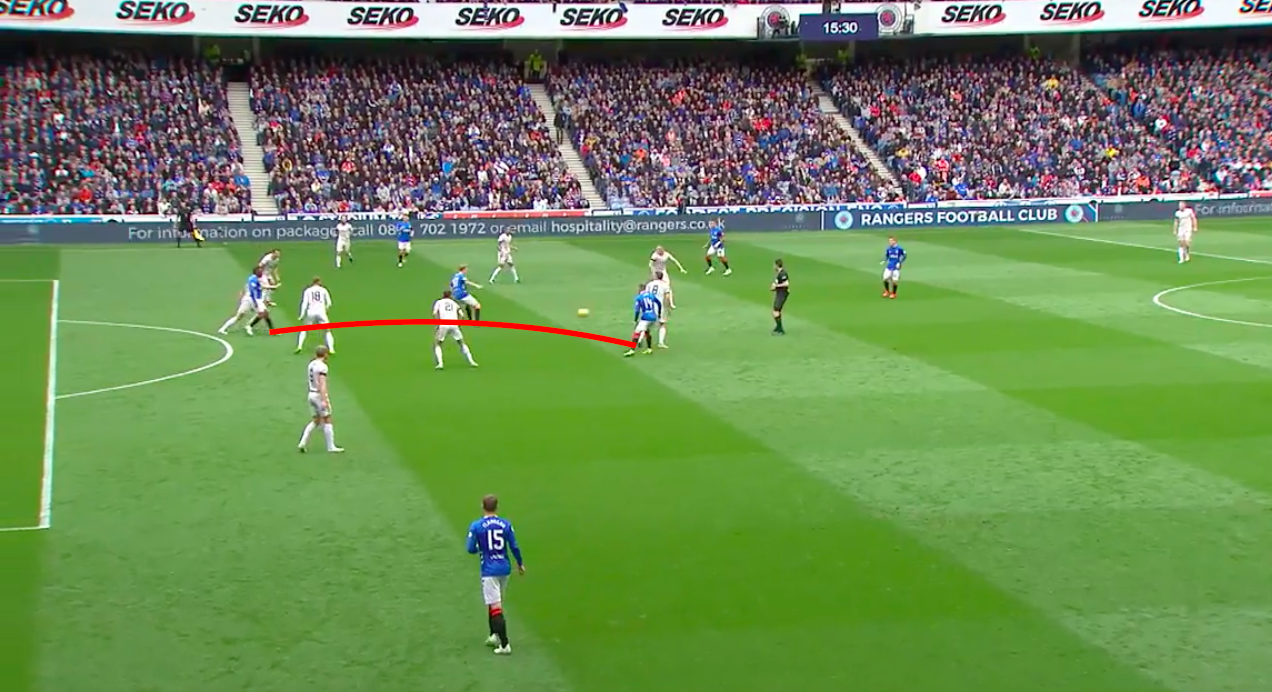 steven-gerrard-tactical-analysis-rangers-analysis-statistics