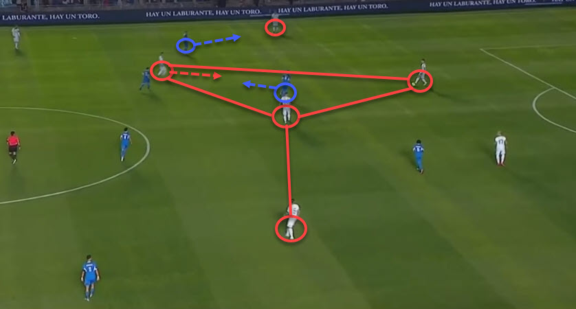 Copa América 2019 Tactical Analysis Preview: Argentina