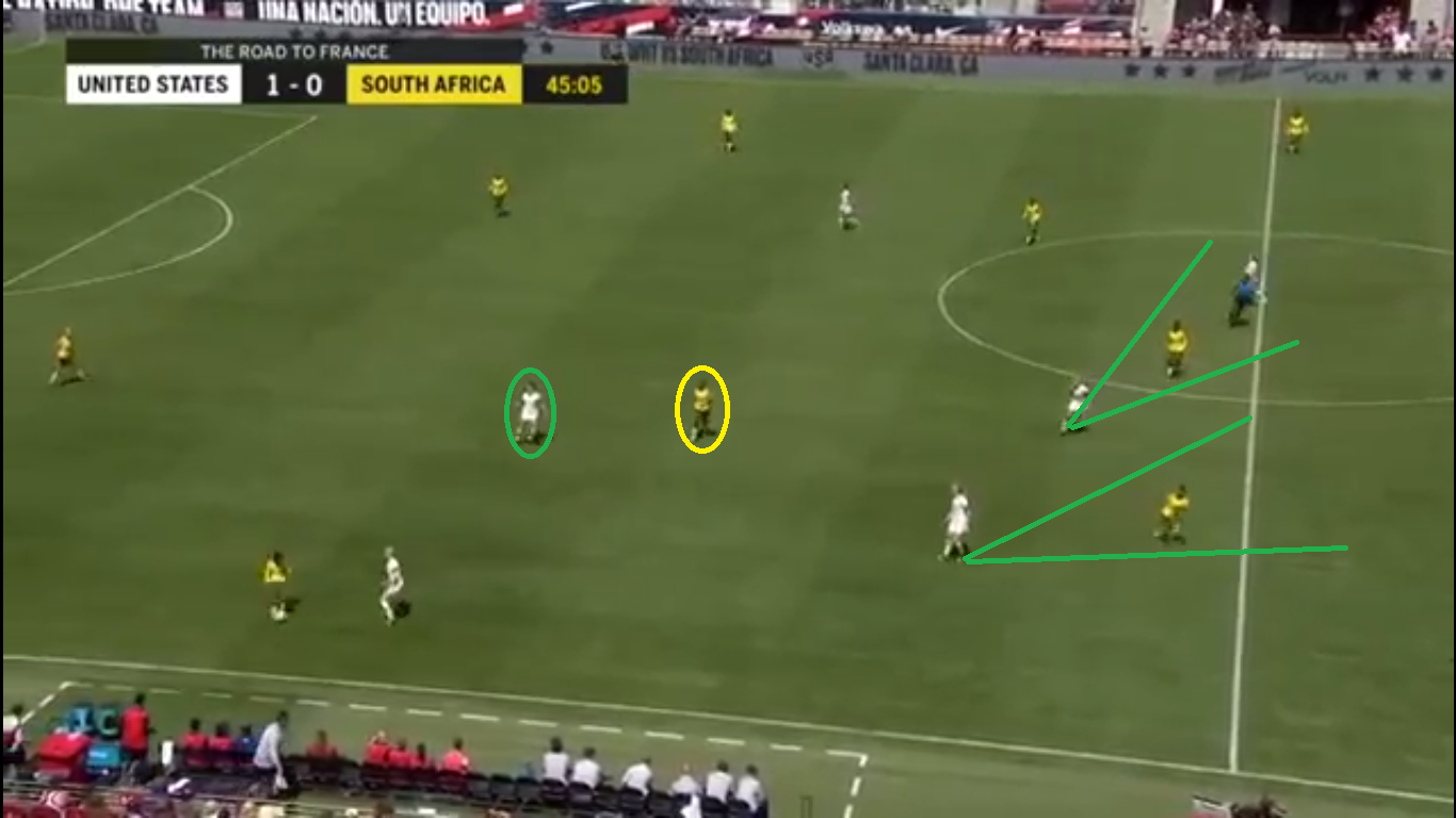 South Africa-China-Fifa Women's World Cup-Tactical Analysis