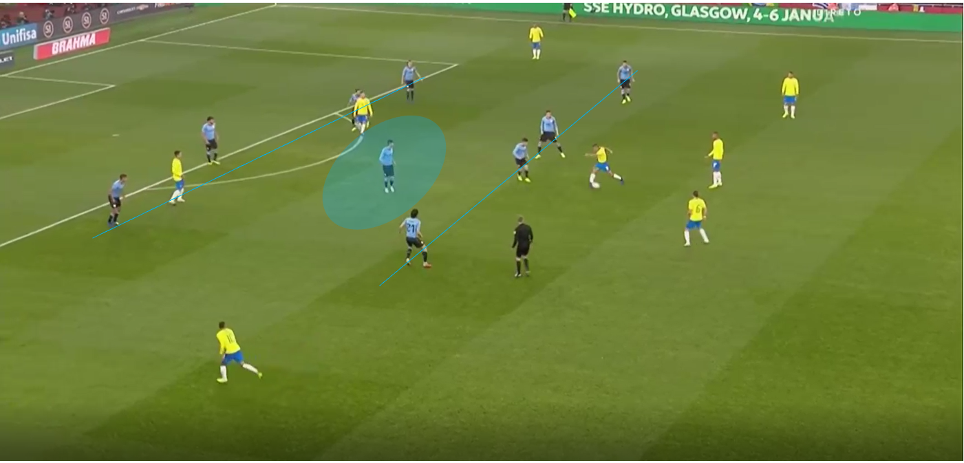 Copa America 2019 Tactical Analysis Preview: Uruguay