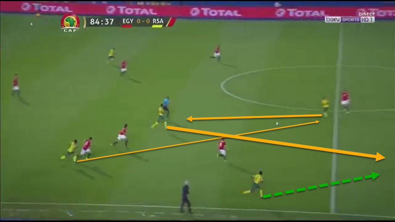 Africa Cup of Nations 2019: Egypt vs South Africa - tactical analysis tactics