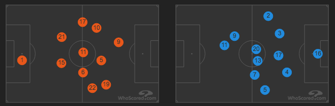 Africa Cup Of Nations 2019: Ghana vs Tunisia – tactical analysis tactics
