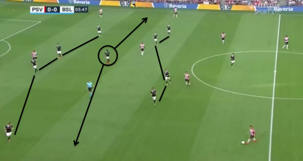 Champions League 2019/2020: PSV vs Basel - tactical analysis tactics