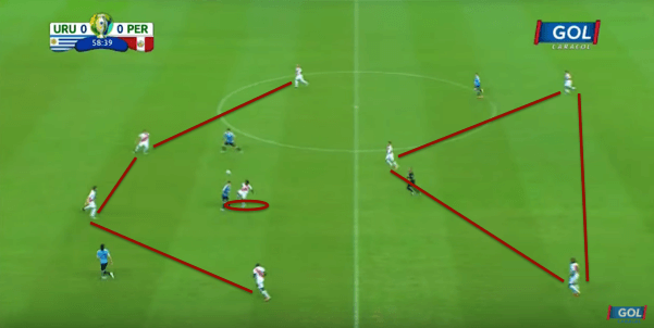 Copa América 2019: Uruguay vs Perú - tactical analysis tactics