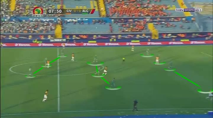 Africa Cup of Nations 2019: Ivory Coast vs Algeria – tactical analysis tactics