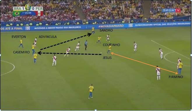 Copa America 2019 Brazil vs Peru - tactical analysis tactics 13