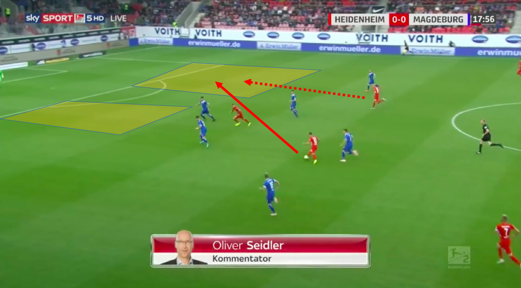 Nikola Dovedan 2018/19 - scout report tactical analysis tactics