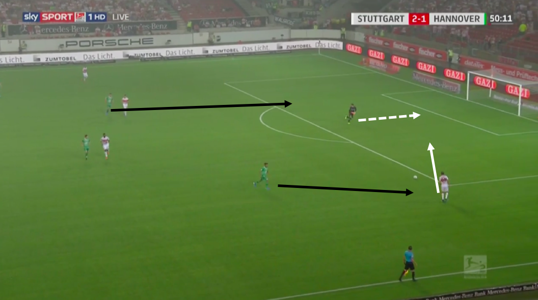 2. Bundesliga 2019/20: Stuttgart vs Hannover tactical analysis tactics