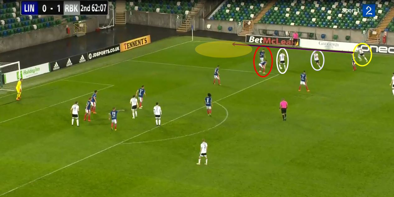 Champions League 2019/2020: Linfield vs Rosenborg - tactical analysis
