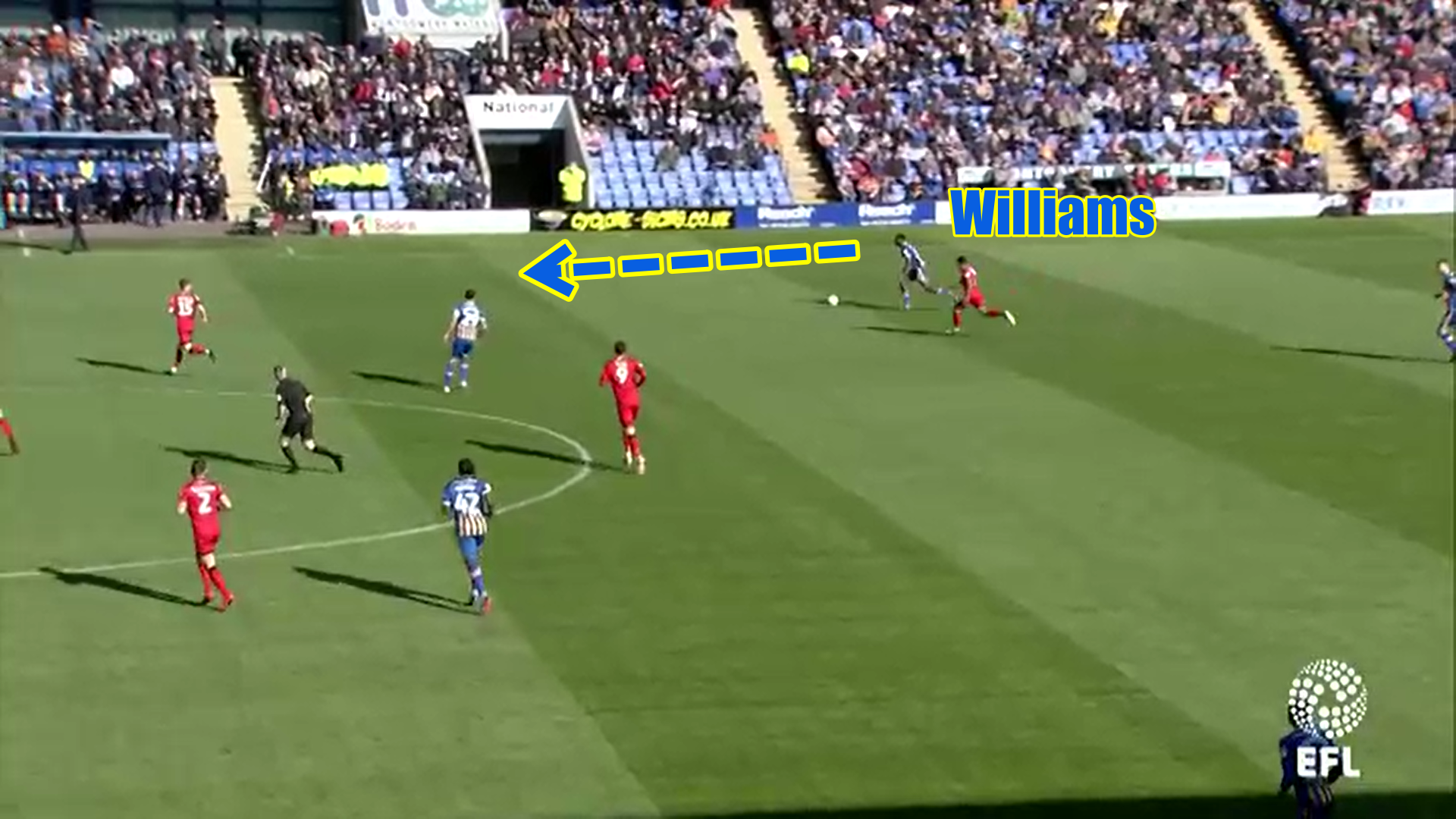 Sam Ricketts at Shrewsbury 2019/20 - tactical analysis tactics