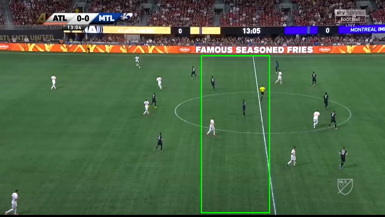 MLS 2019: Atlanta United FC  vs Montreal Impact - tactical analysis tactics