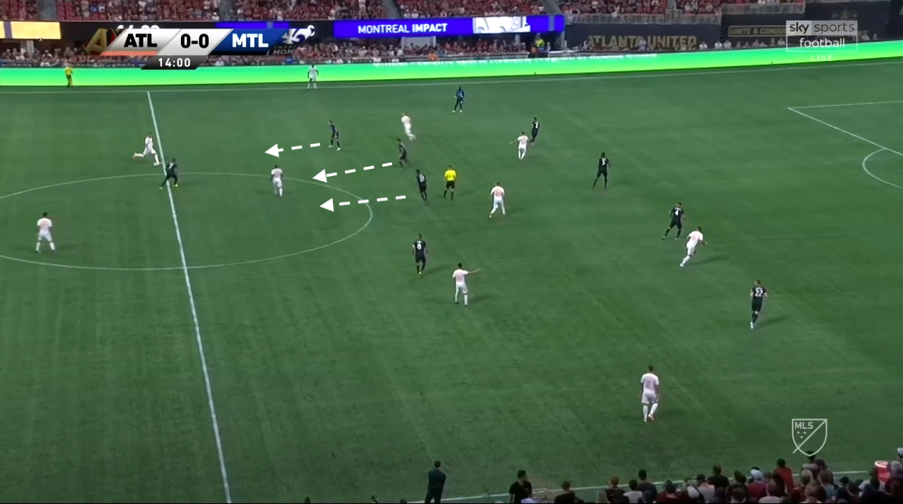 tactical-analysis-MLS-2019-atlanta-united-vs-montreal-impact-statistics