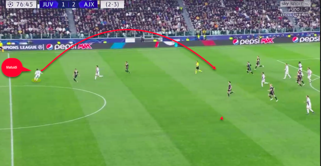 Adrien Rabiot 2018/19 - scout report tactical analysis tactics