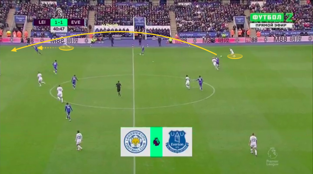 Jonjoe Kenny 2018/19 - scout report - tactical analysis tactics