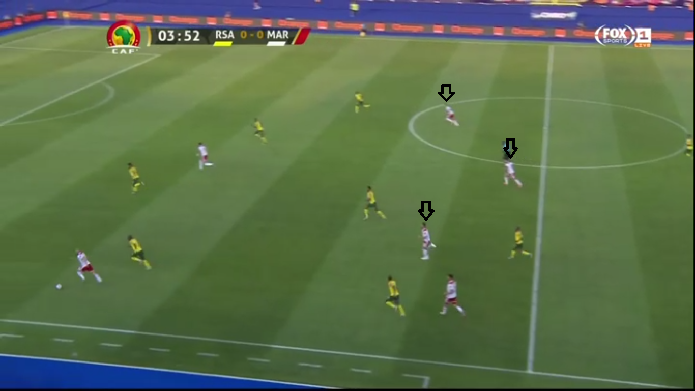 Africa Cup of Nations 2019: South Africa vs Morocco tactical analysis statistics