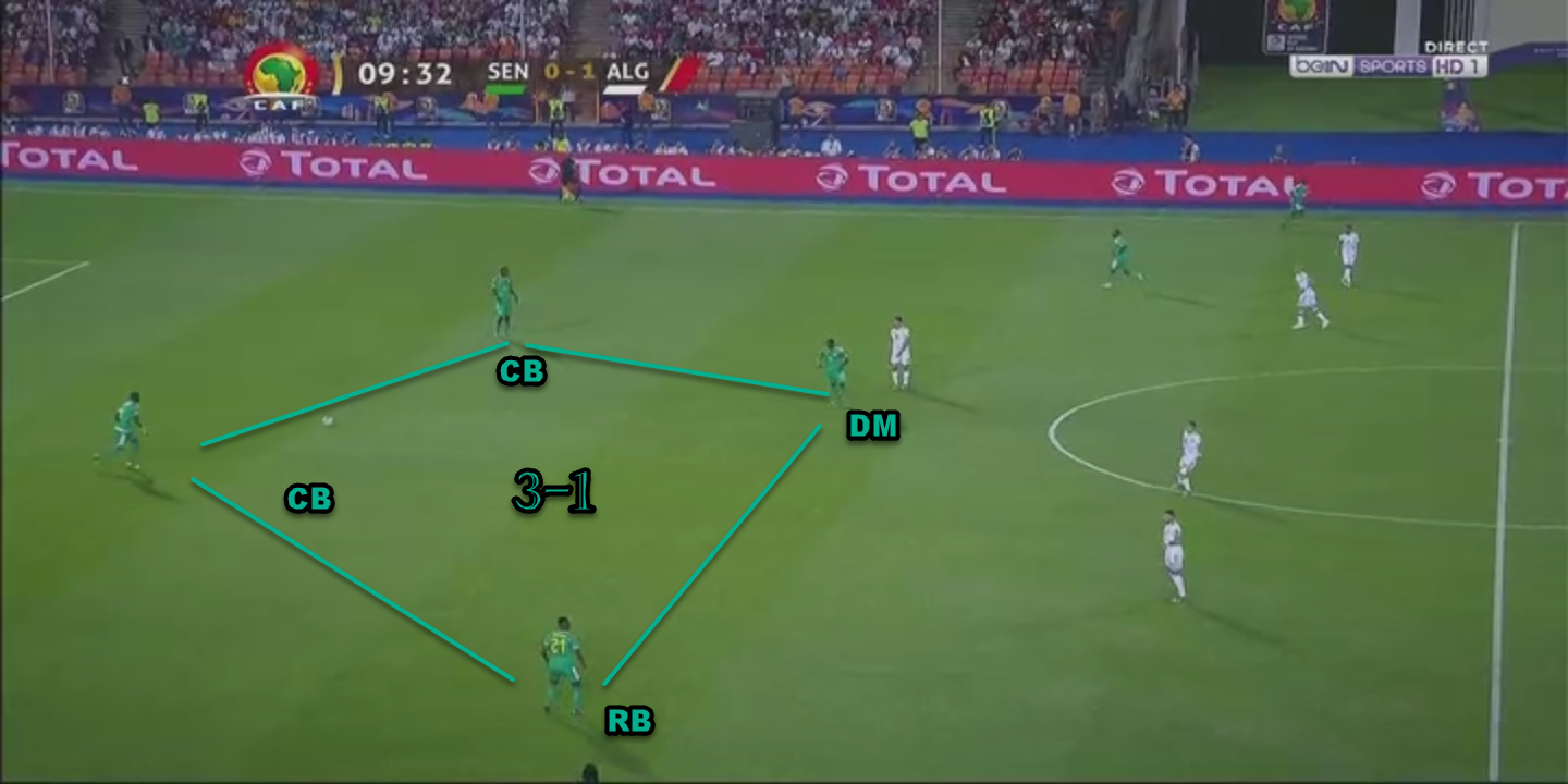 Africa Cup of Nations 2019: Senegal vs Algeria – tactical analysis - tactics