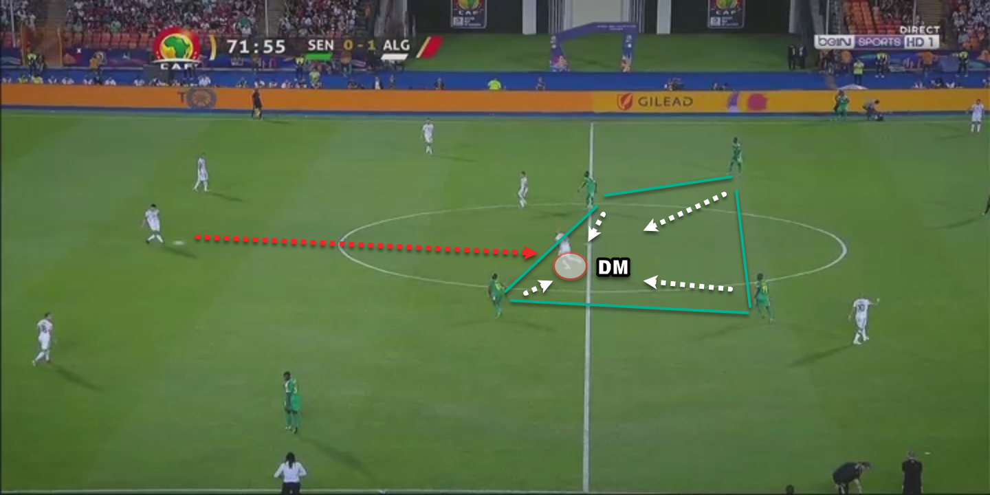Africa Cup of Nations 2019: Algeria vs Senegal tactical analysis tactics