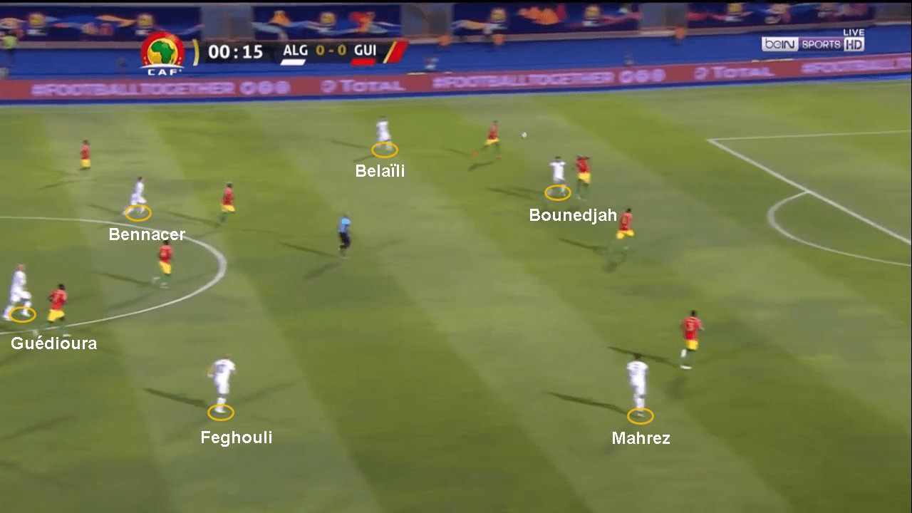 Africa Cup of Nations 2019: Algeria Guinea Tactical Analysis Tactics