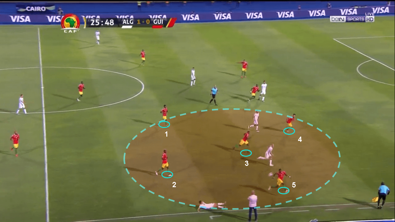 Africa Cup of Nations: Algeria Guinea Tactical Analysis Tactics
