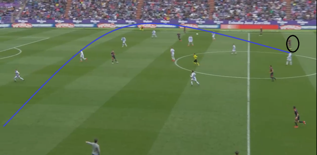 Valencia FC 2019/20: Season's Preview - tactical preview tactical analysis tactics